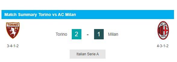 Torino Kalahkan Ac Milan